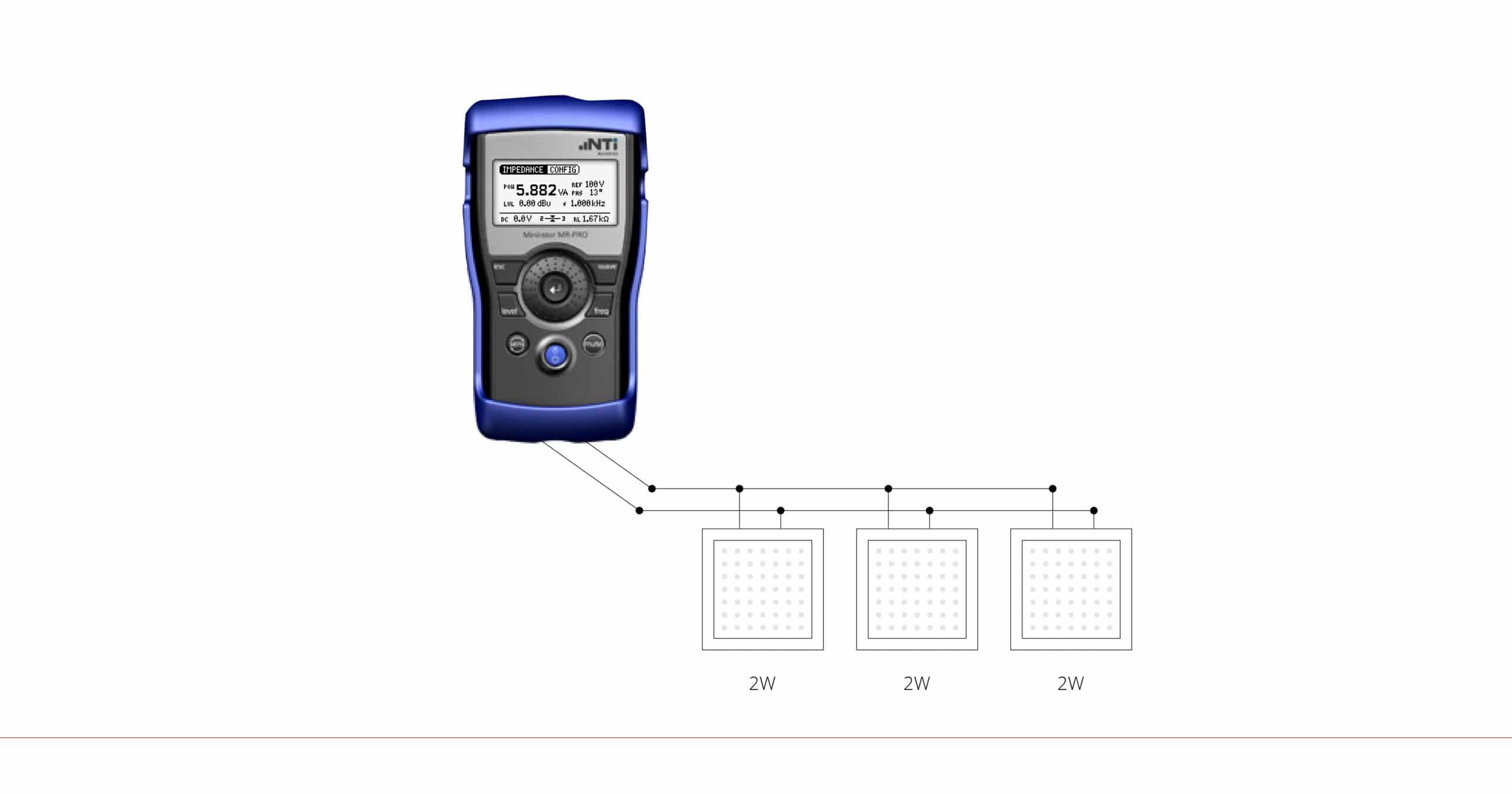 Pomiary impedancji – problematyka irozwiązania