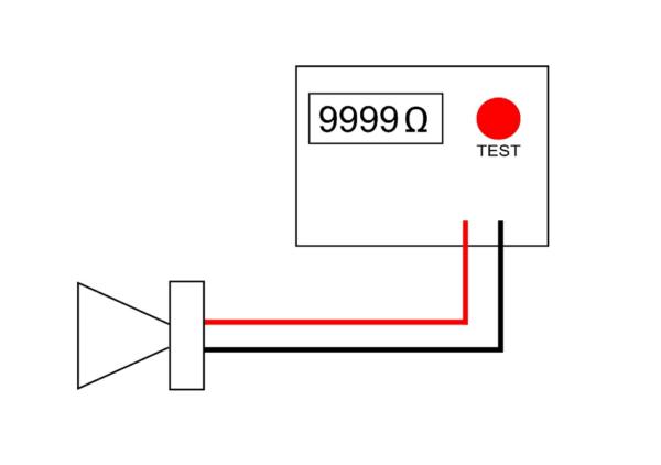 pomiar impedancji
